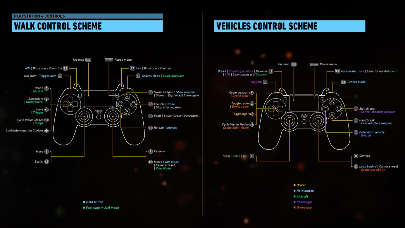 call of duty ps3 button layout