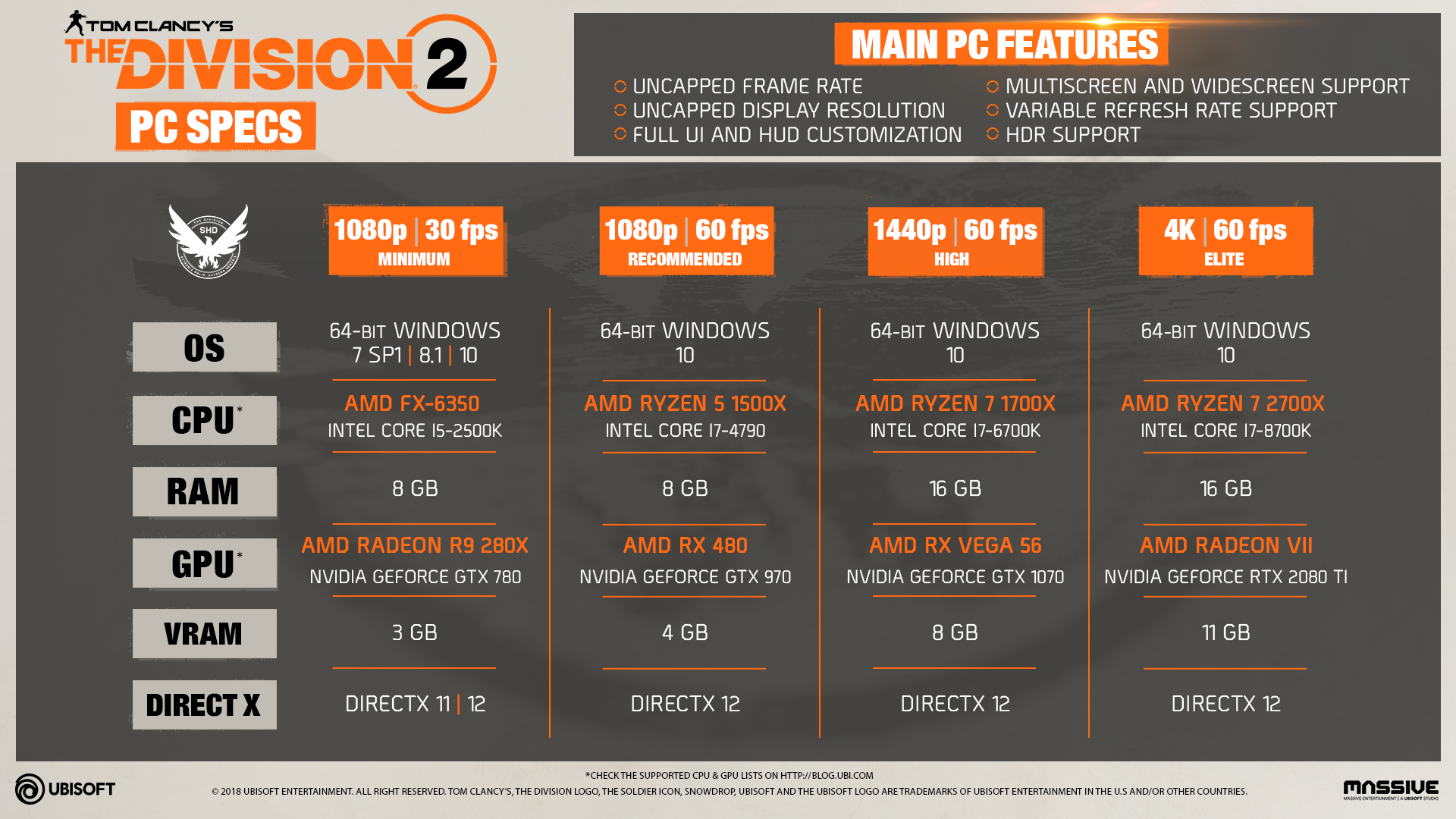 System requirements for The Division 2 - Ubisoft Support