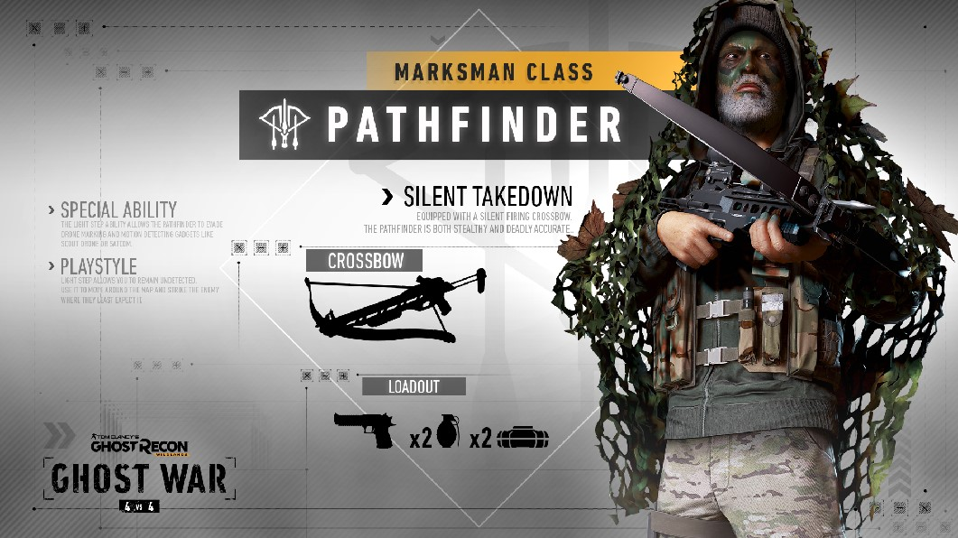 Available Classes in the Ghost Recon Wildlands Ghost War